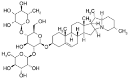 Chaconine