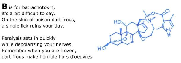 An Alphabet of Poisons(1)