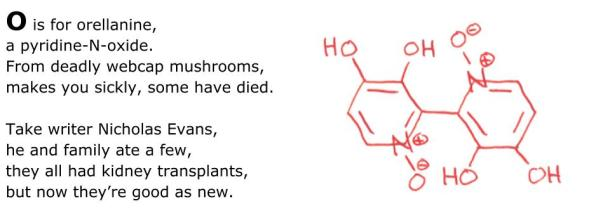 An Alphabet of Poisons(14)
