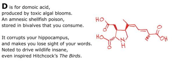 An Alphabet of Poisons(3)